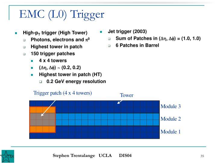 EMC (L0) Trigger