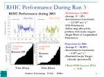 rhic performance during run 3