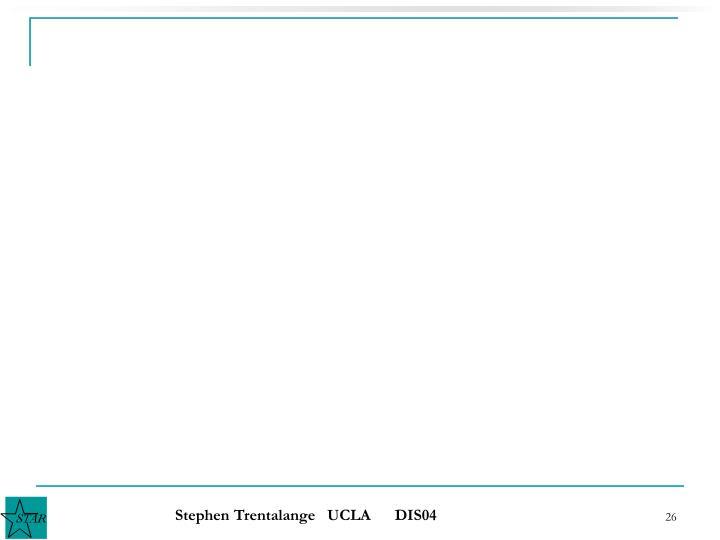 Stephen Trentalange   UCLA      DIS04