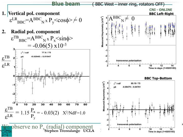 Blue beam