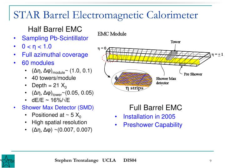 STAR Barrel Electromagnetic Calorimeter