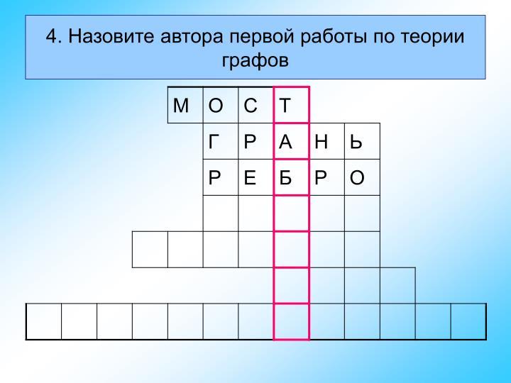 4. Назовите автора первой работы по теории графов