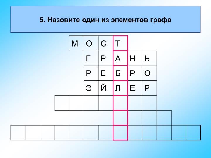 5. Назовите один из элементов графа