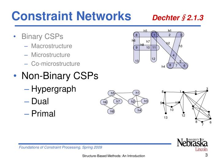Constraint networks dechter 2 1 3