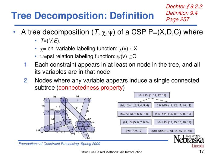 Dechter§9.2.2