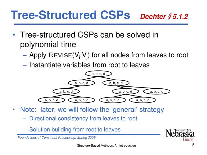 Tree-Structured CSPs