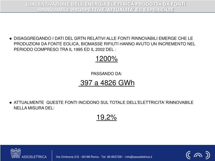 L'INCENTIVAZIONE DELL'ENERGIA ELETTRICA PRODOTTA DA FONTI RINNOVABILI: PROSPETTIVE, ATTUALITA' ED ESPERIENZE