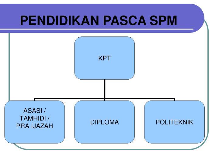 PENDIDIKAN PASCA SPM