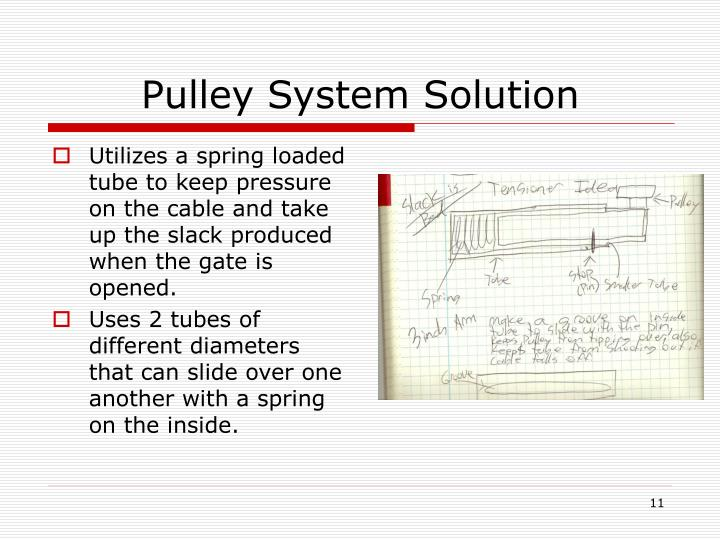 Pulley System Solution