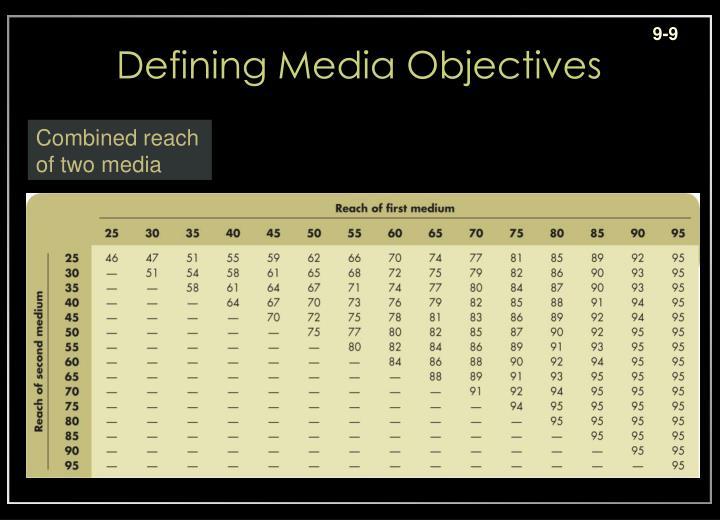 Defining Media Objectives