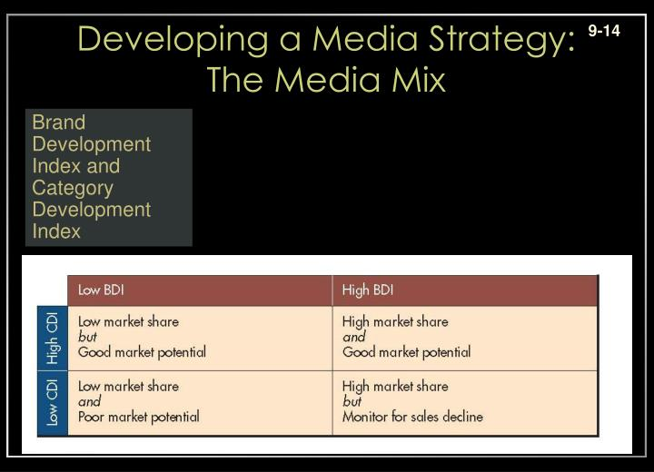 Developing a Media Strategy:
