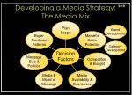 developing a media strategy the media mix6