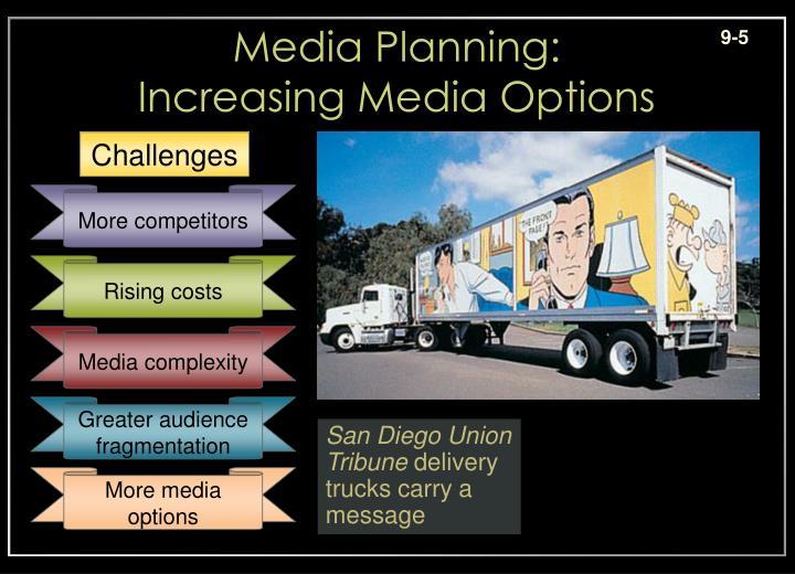 Media Planning: