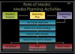 role of media media planning activities