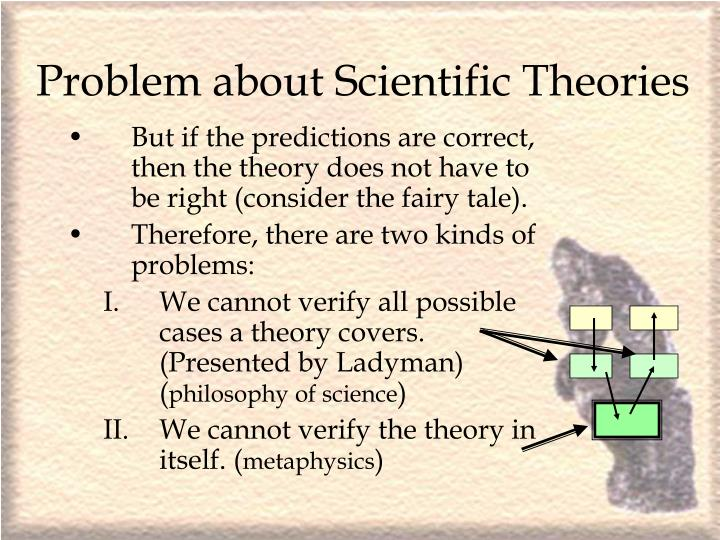 Problem about Scientific Theories