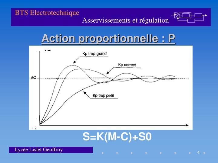 Action proportionnelle : P