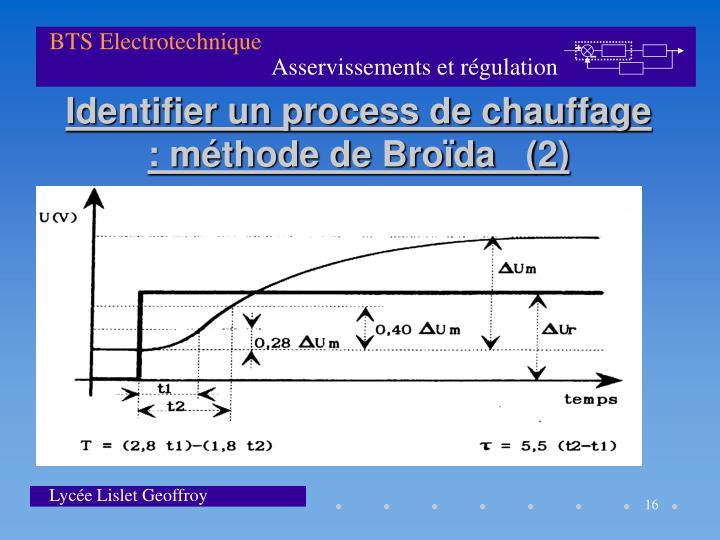 Identifier un process de chauffage : méthode de Broïda   (2)