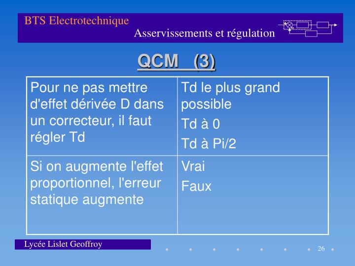 QCM   (3)