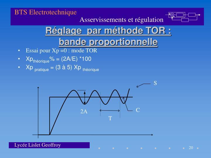 Essai pour Xp =0 : mode TOR