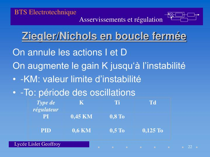 On annule les actions I et D