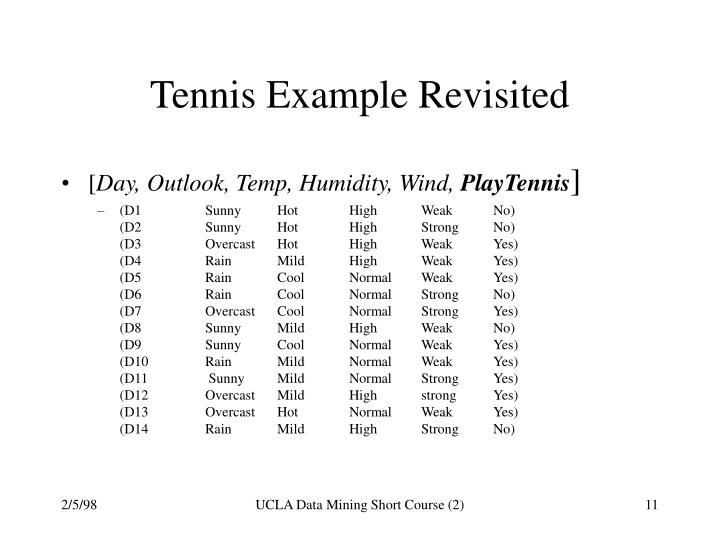 Tennis Example Revisited