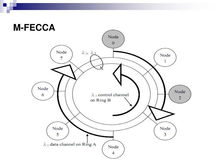 M-FECCA