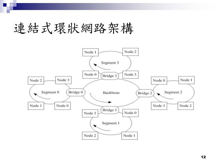 連結式環狀網路架構