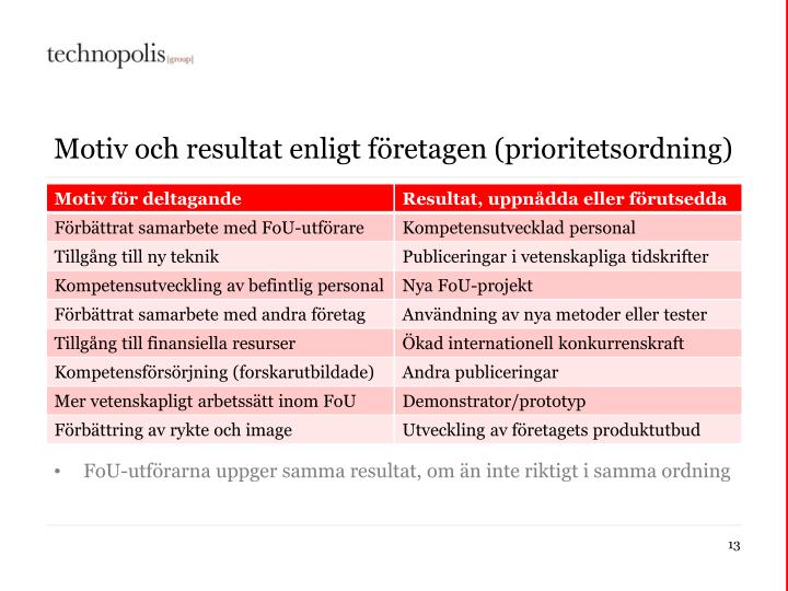Motiv och resultat enligt företagen (prioritetsordning)