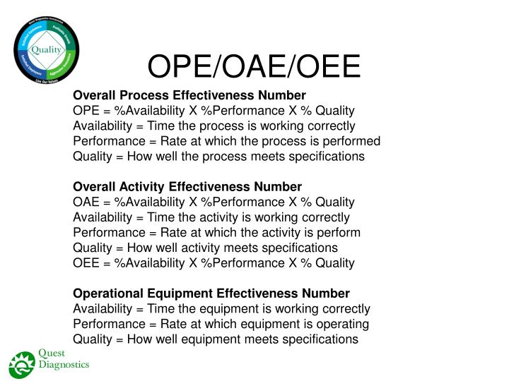 Overall Process Effectiveness Number