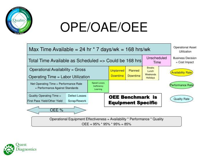 OPE/OAE/OEE