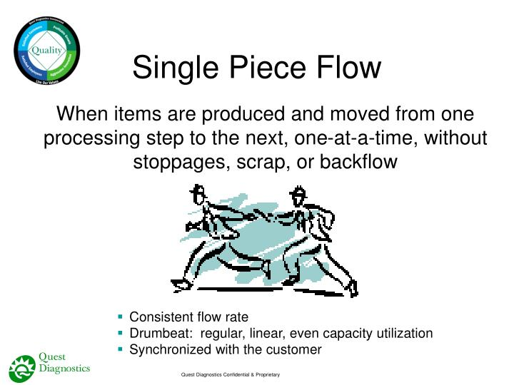 When items are produced and moved from one processing step to the next, one-at-a-time, without stoppages, scrap, or backflow