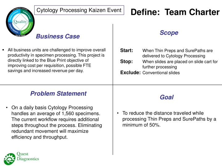 Cytology Processing Kaizen Event