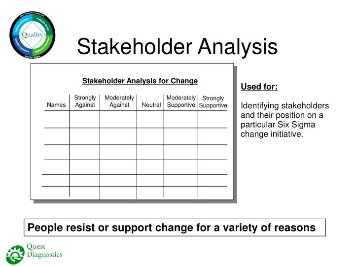 Stakeholder Analysis for Change