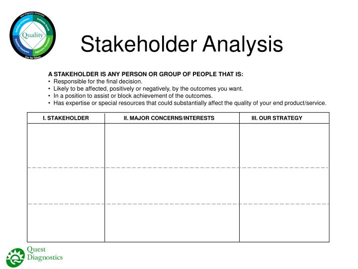 I. STAKEHOLDER             II. MAJOR CONCERNS/INTERESTS              III. OUR STRATEGY