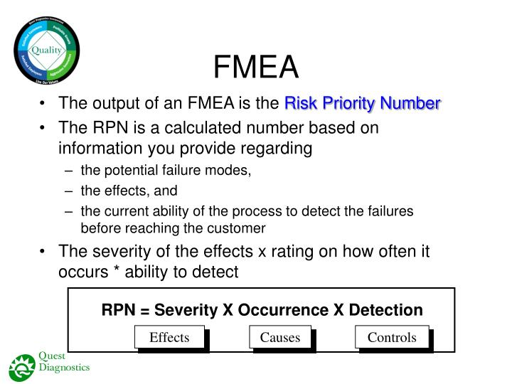 RPN = Severity X Occurrence X Detection