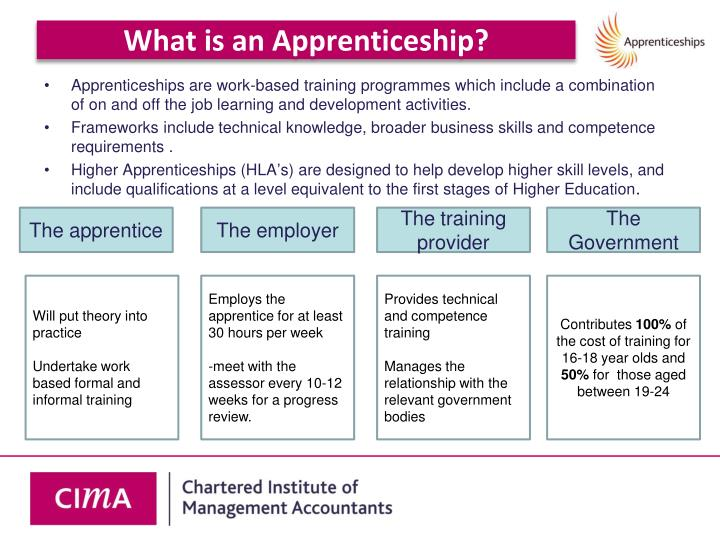 What is an apprenticeship