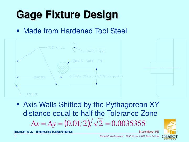 Gage Fixture Design