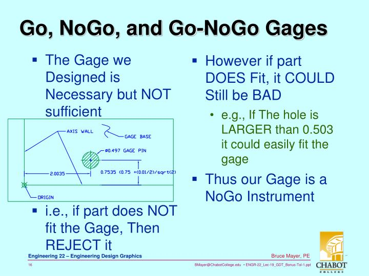 The Gage we Designed is Necessary but NOT sufficient