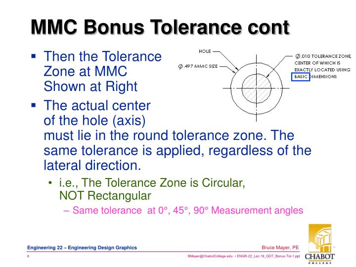 MMC Bonus Tolerance cont