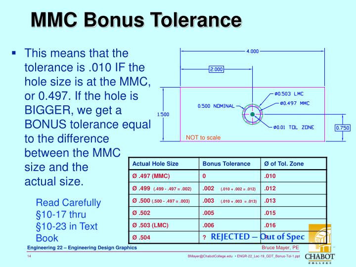This means that the tolerance is .010 IF the hole size is at the MMC, or 0.497. If the hole is BIGGER, we get a BONUS tolerance equal to the difference