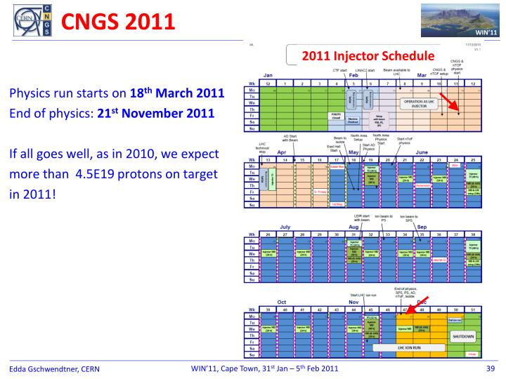 CNGS 2011