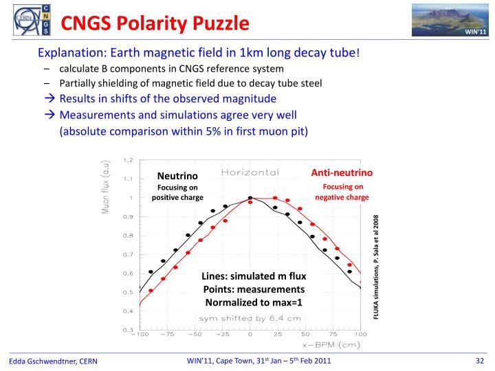 Anti-neutrino