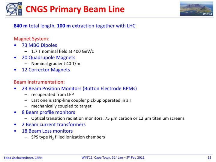 CNGS Primary Beam Line