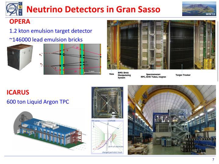 Neutrino Detectors in Gran Sasso