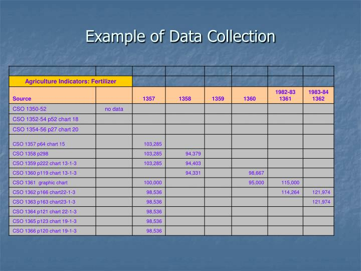 Example of Data Collection