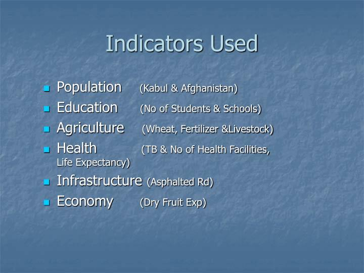 Indicators Used