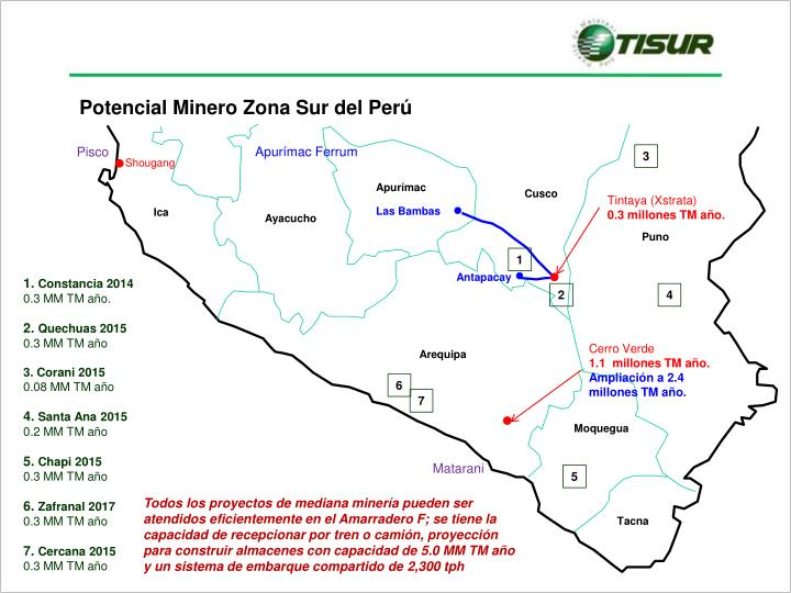 Potencial Minero Zona Sur del Perú