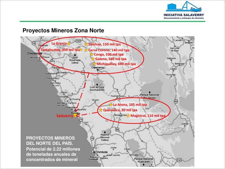 Proyectos Mineros Zona Norte