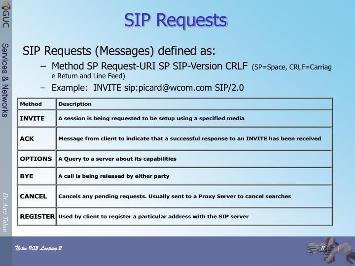 SIP Requests