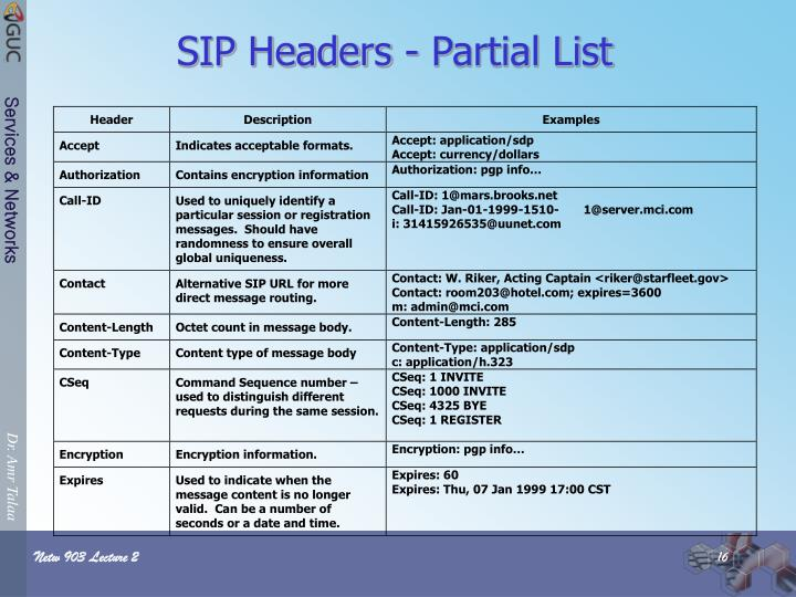 SIP Headers - Partial List
